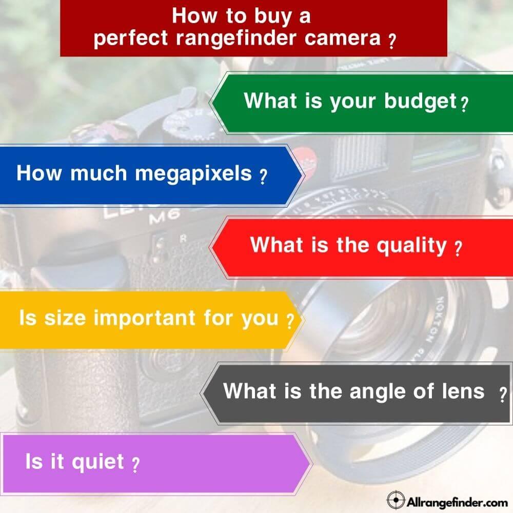 Best rangefinder camera
