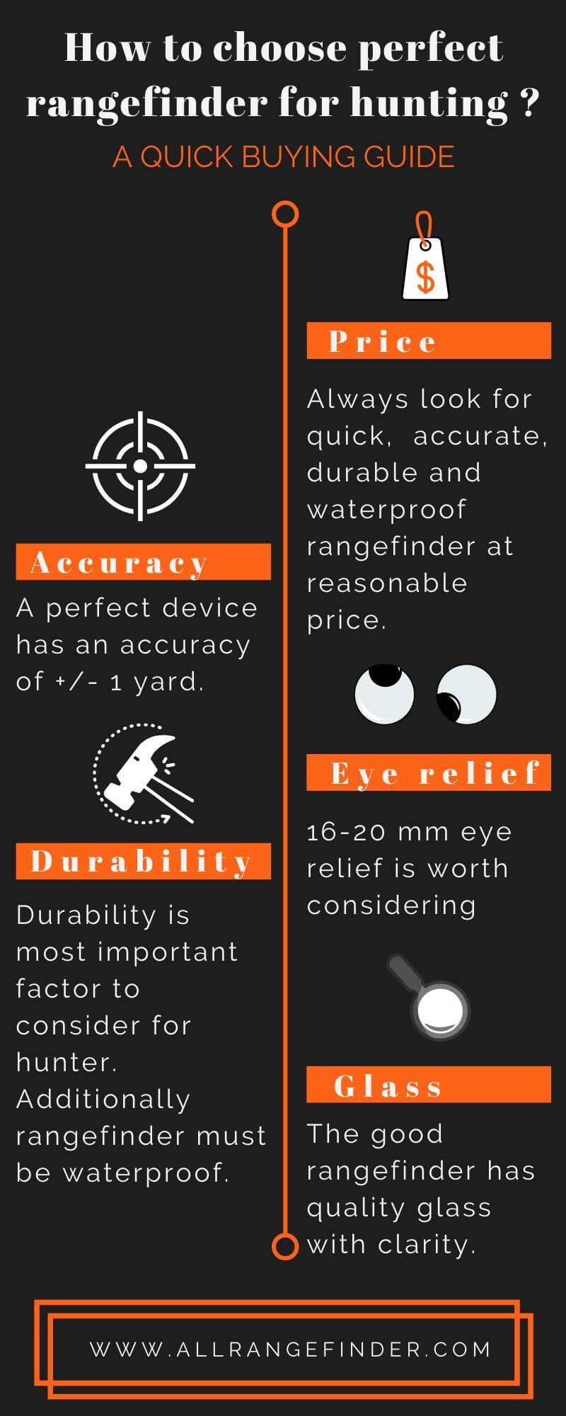 Best Budget Rangefinder for Hunting
