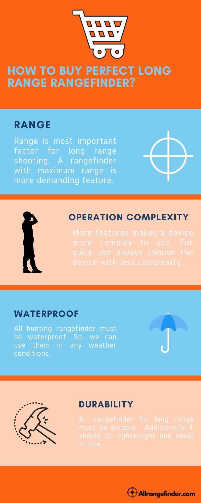 How to buy best long range rangefinder